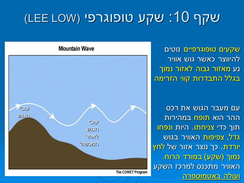 שקף 10: שקע טופוגרפי (LEE LOW)