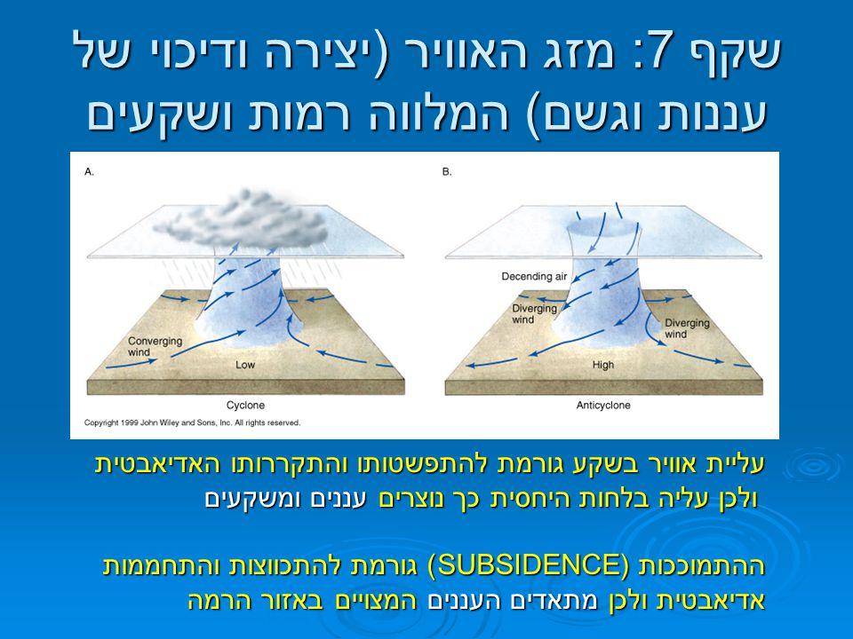 שקף 7: מזג האוויר (יצירה ודיכוי של עננות וגשם) המלווה רמות ושקעים