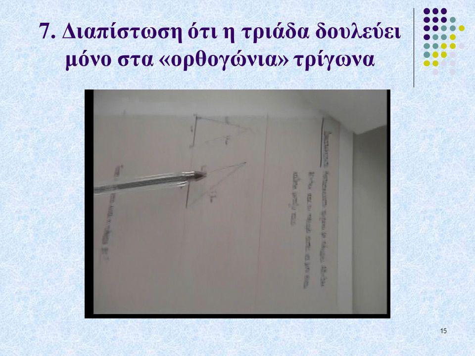 7. Διαπίστωση ότι η τριάδα δουλεύει μόνο στα «ορθογώνια» τρίγωνα