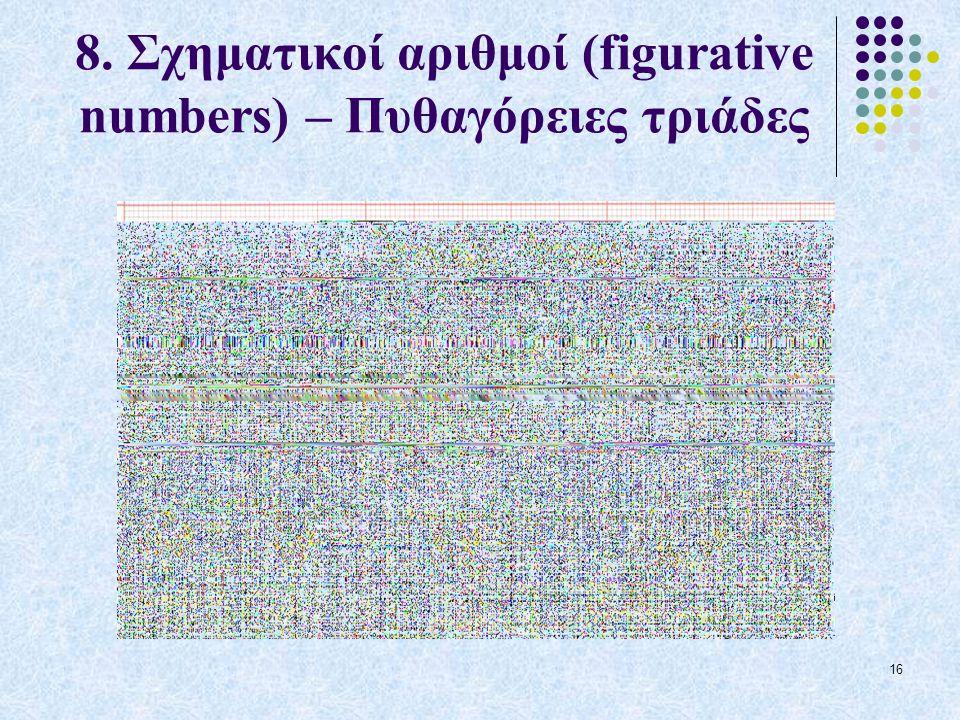 8. Σχηματικοί αριθμοί (figurative numbers) – Πυθαγόρειες τριάδες