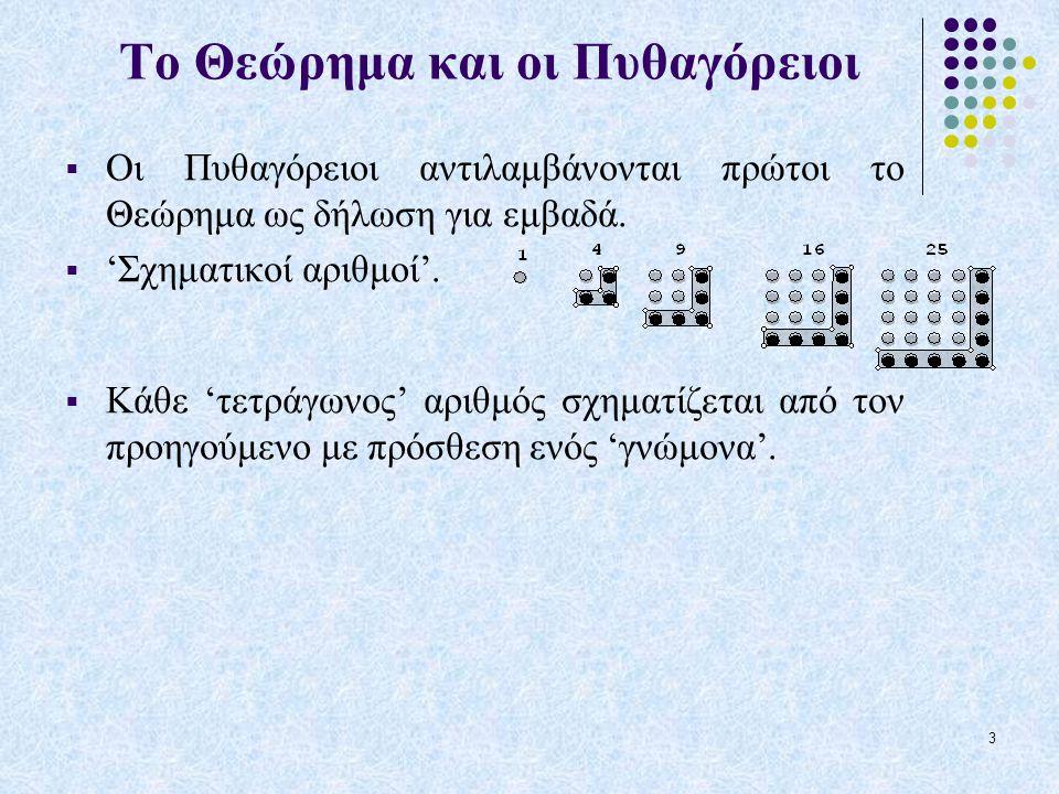 Το Θεώρημα και οι Πυθαγόρειοι