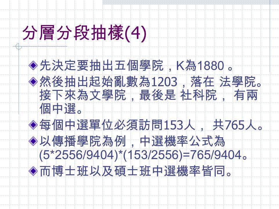 分層分段抽樣(4) 先決定要抽出五個學院,K為1880 。