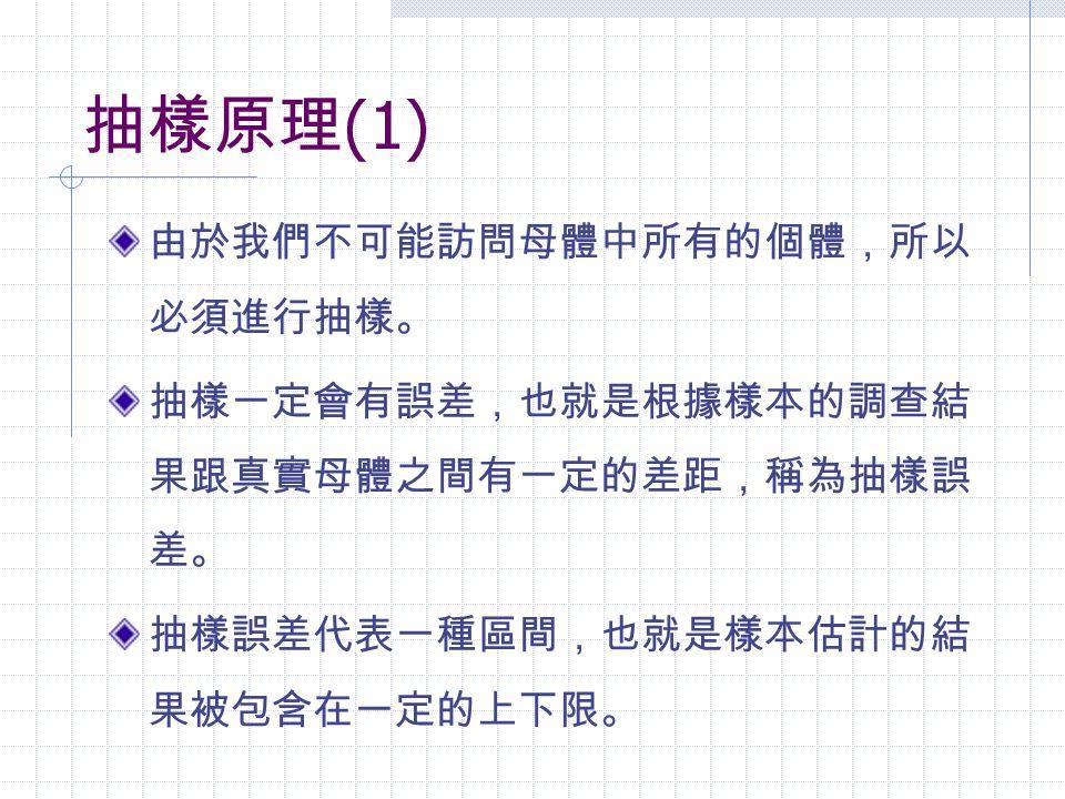 抽樣原理(1) 由於我們不可能訪問母體中所有的個體,所以必須進行抽樣。