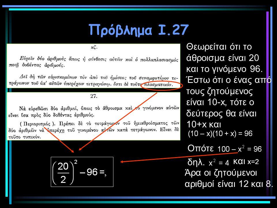 Πρόβλημα Ι.27 Θεωρείται ότι το άθροισμα είναι 20 και το γινόμενο 96.