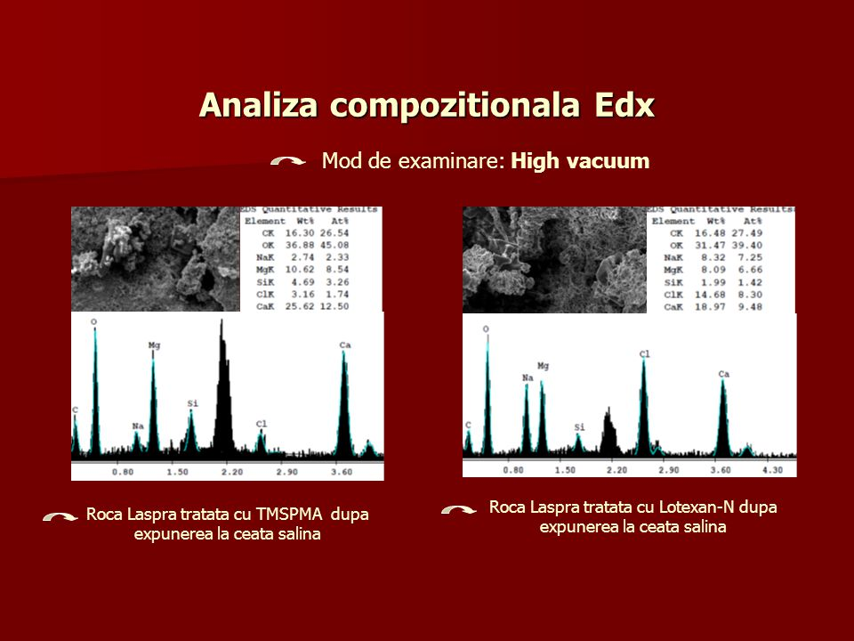 Analiza compozitionala Edx