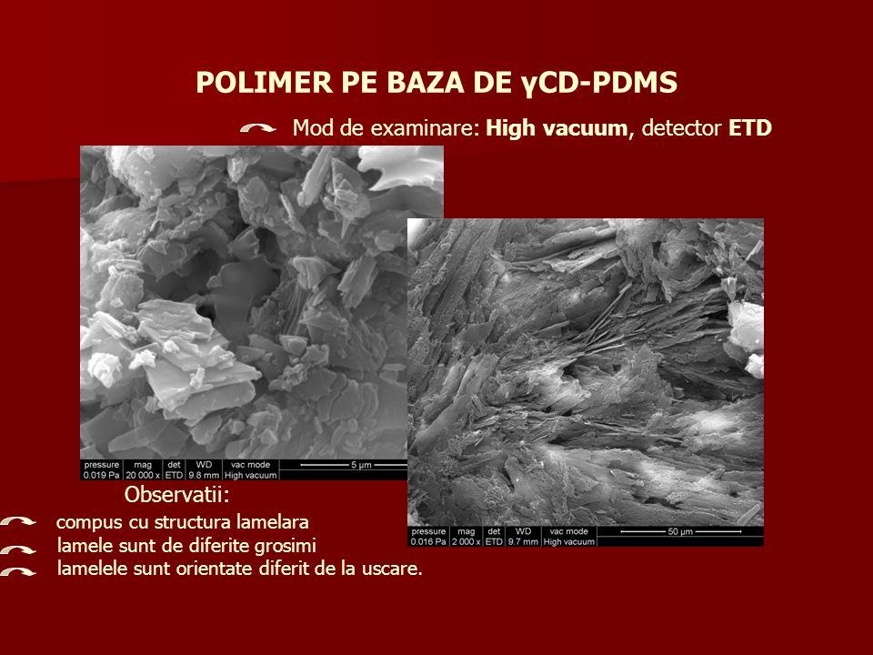 POLIMER PE BAZA DE γCD-PDMS