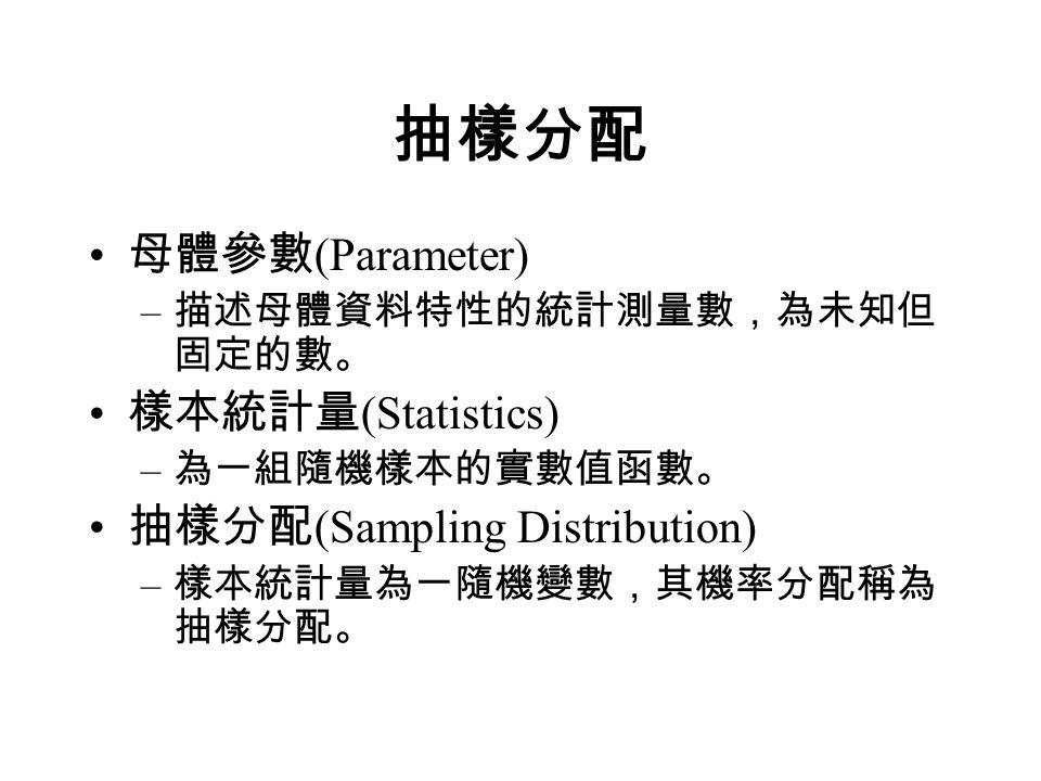 抽樣分配 母體參數(Parameter) 樣本統計量(Statistics) 抽樣分配(Sampling Distribution)