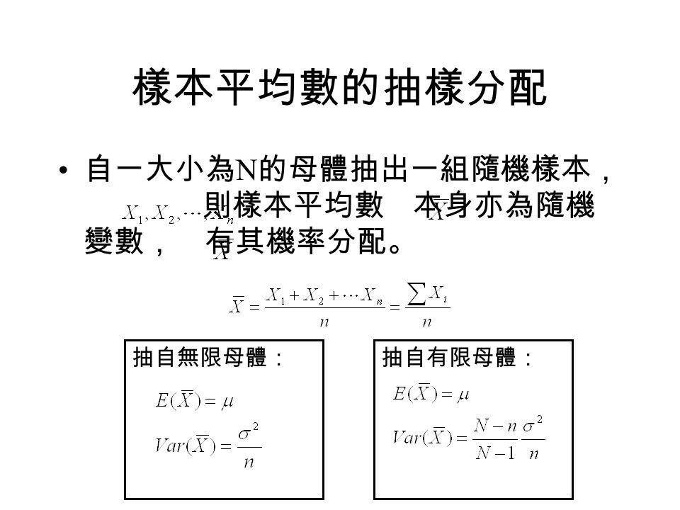 樣本平均數的抽樣分配 自一大小為N的母體抽出一組隨機樣本, 則樣本平均數 本身亦為隨機變數, 有其機率分配。 抽自無限母體: 抽自有限母體: