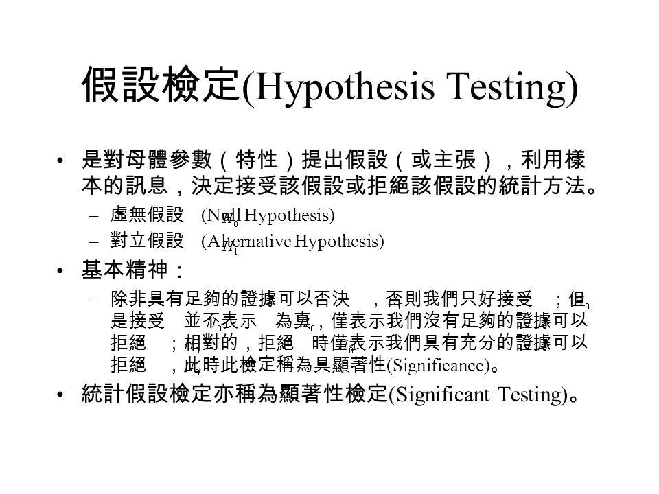 假設檢定(Hypothesis Testing)