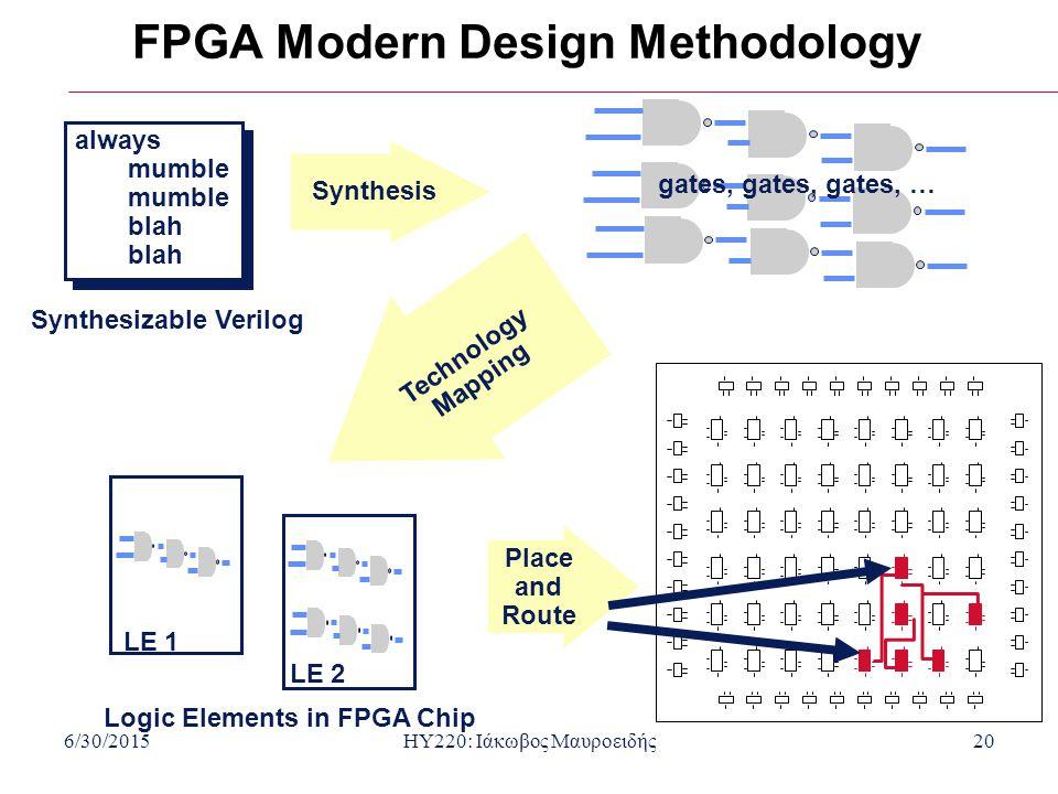 FPGA Modern Design Methodology