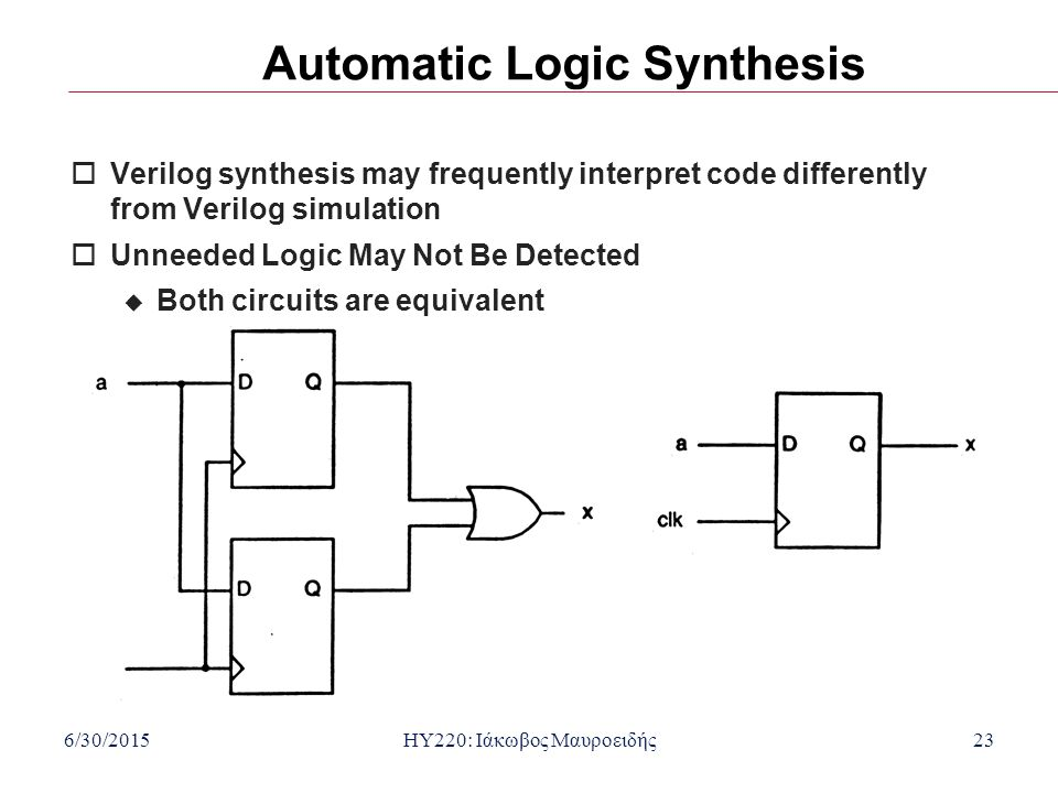 Automatic Logic Synthesis