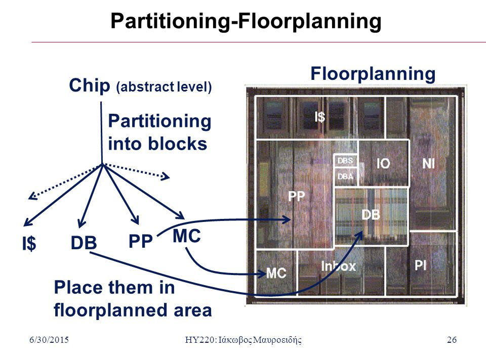 Partitioning-Floorplanning