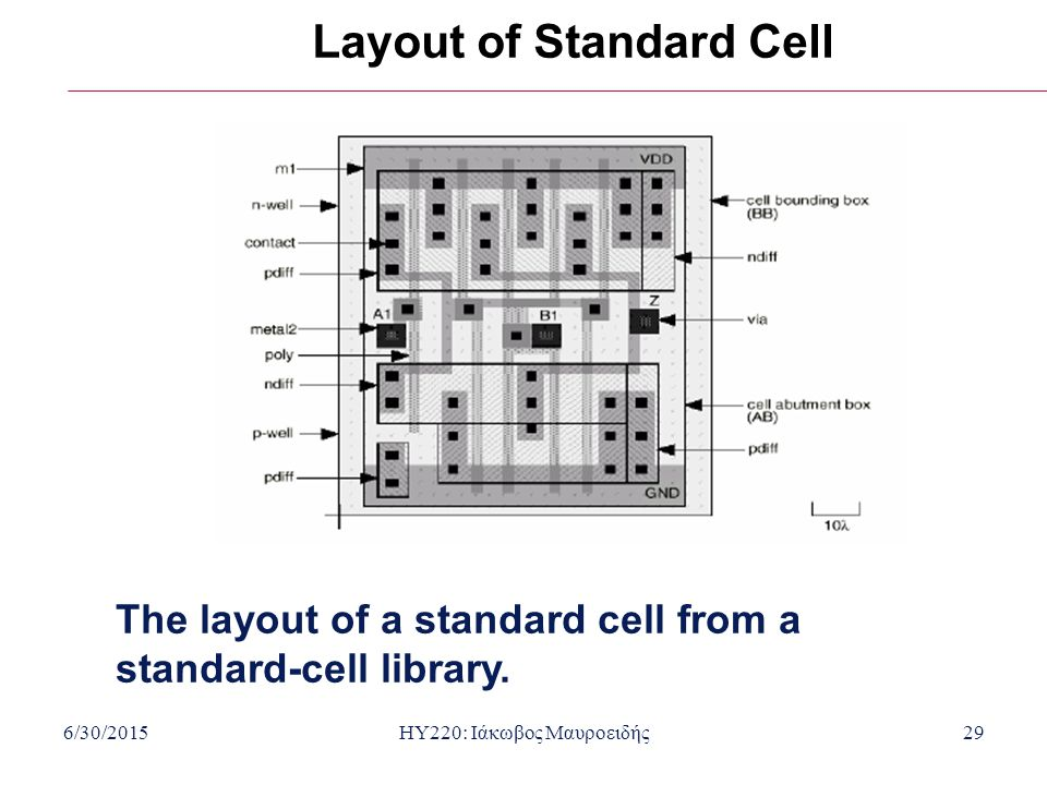 Layout of Standard Cell