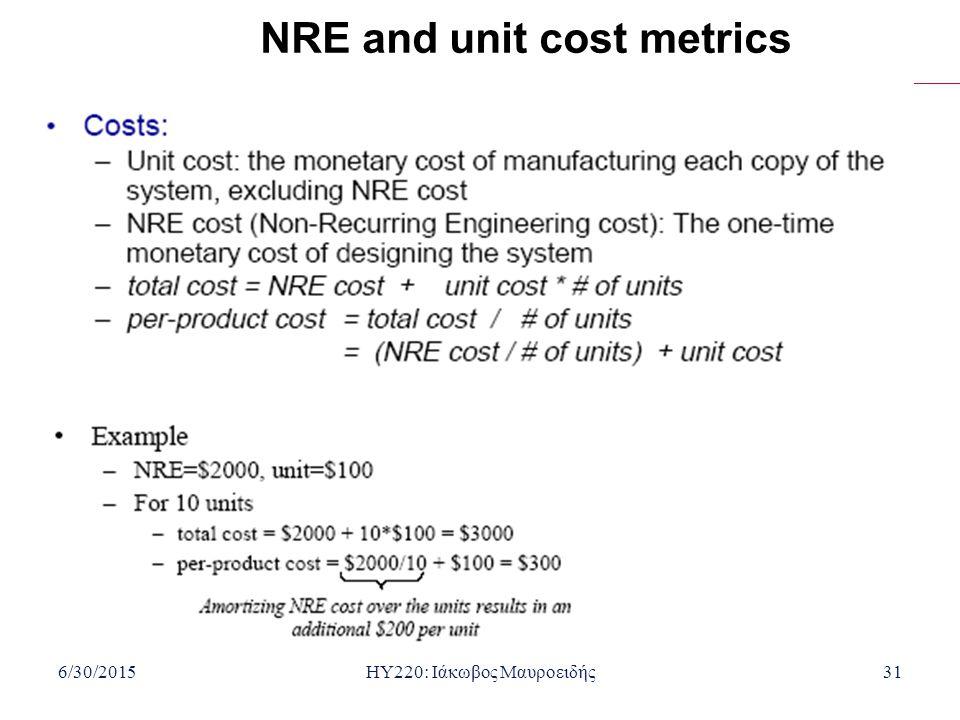 NRE and unit cost metrics