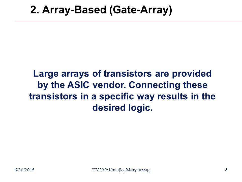 2. Array-Based (Gate-Array)