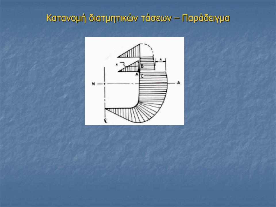 Κατανομή διατμητικών τάσεων – Παράδειγμα