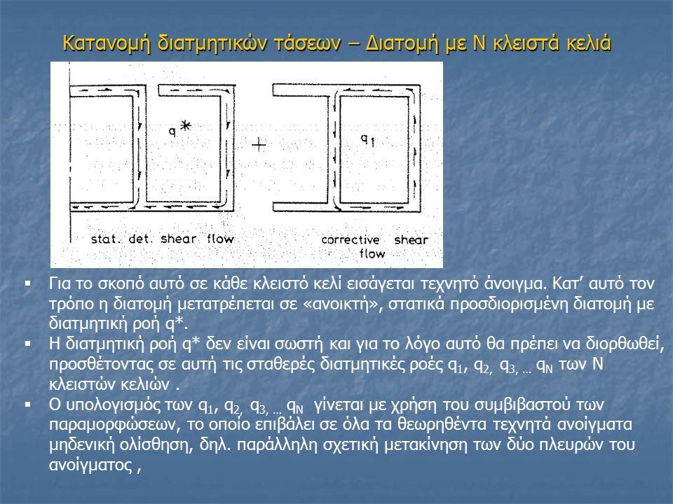 Κατανομή διατμητικών τάσεων – Διατομή με Ν κλειστά κελιά