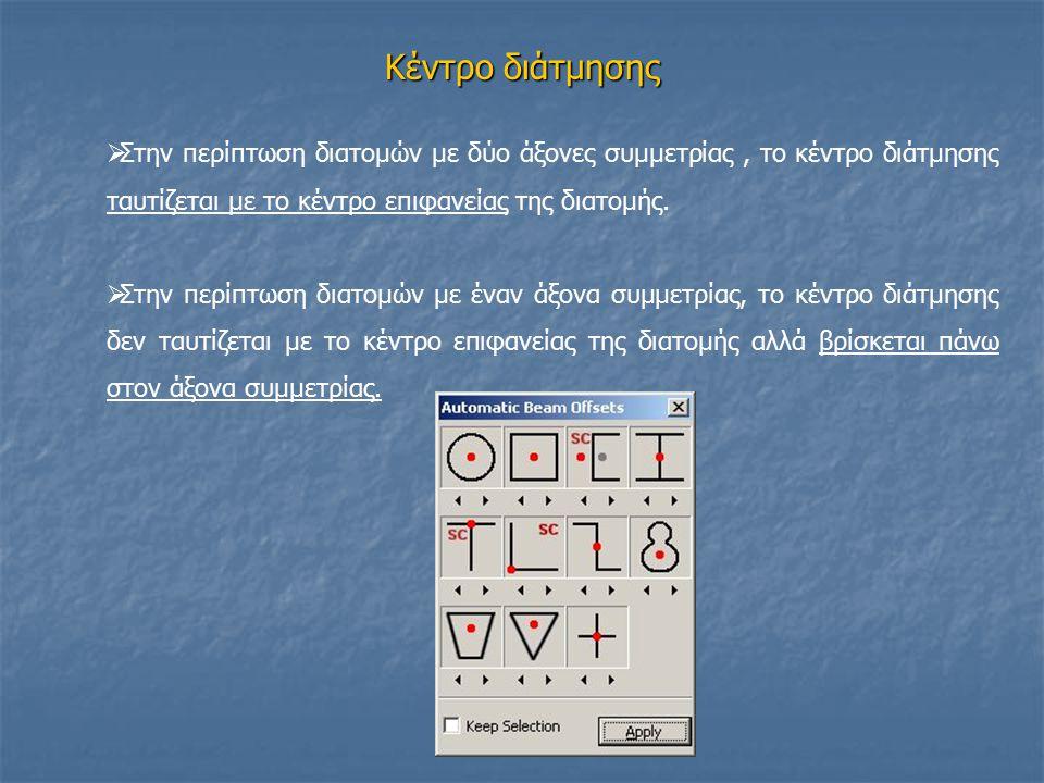 Κέντρο διάτμησης Στην περίπτωση διατομών με δύο άξονες συμμετρίας , το κέντρο διάτμησης ταυτίζεται με το κέντρο επιφανείας της διατομής.