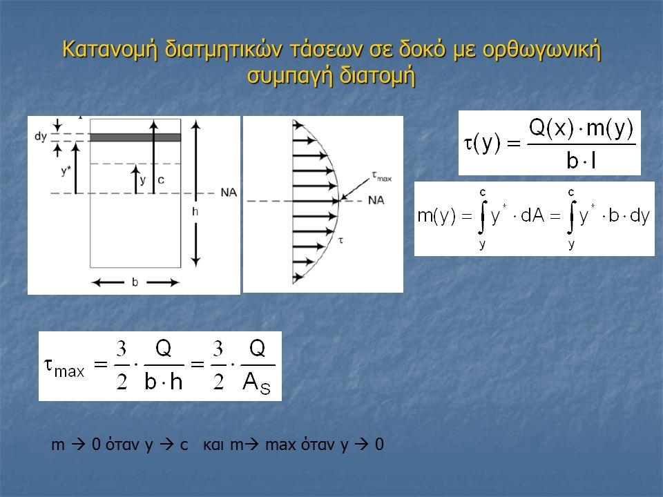 Κατανομή διατμητικών τάσεων σε δοκό με ορθωγωνική συμπαγή διατομή