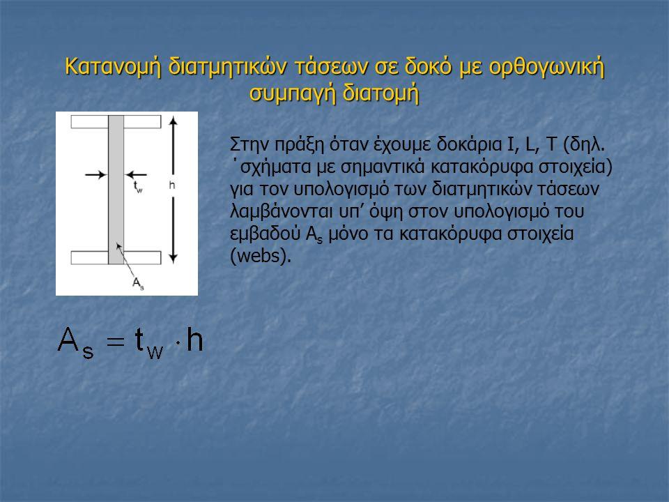 Κατανομή διατμητικών τάσεων σε δοκό με ορθογωνική συμπαγή διατομή