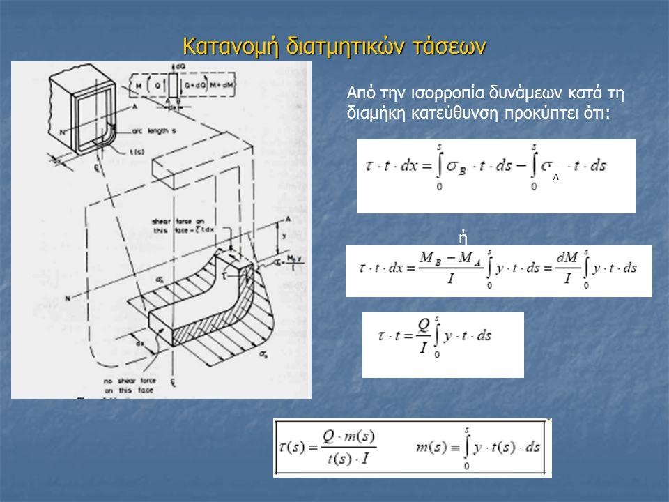 Κατανομή διατμητικών τάσεων