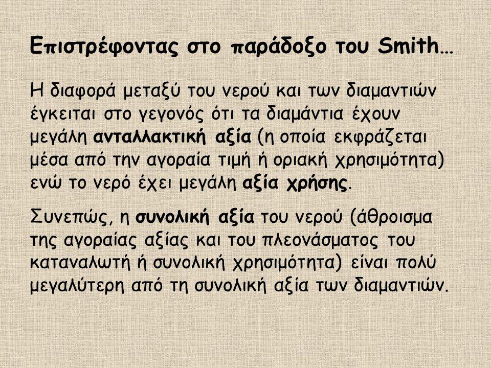 Επιστρέφοντας στο παράδοξο του Smith…