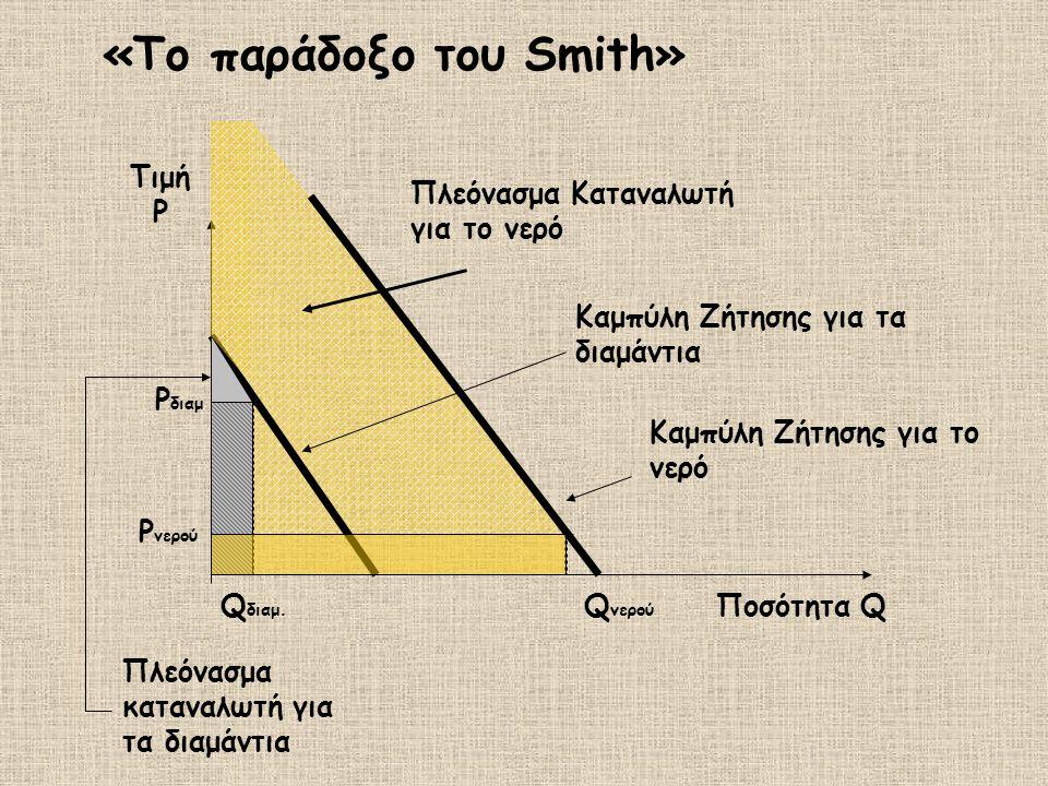 «Το παράδοξο του Smith»