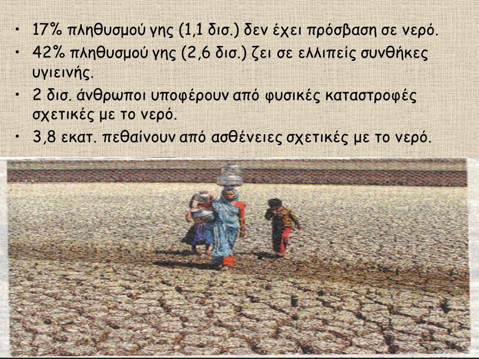 17% πληθυσμού γης (1,1 δισ.) δεν έχει πρόσβαση σε νερό.