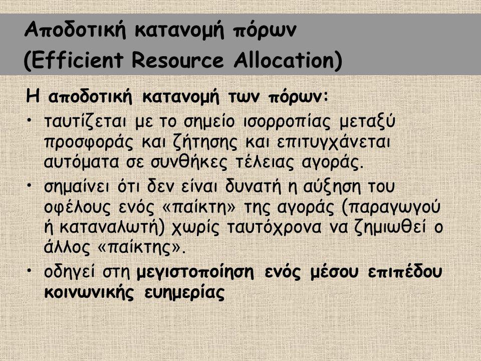 Αποδοτική κατανομή πόρων (Εfficient Resource Αllocation)