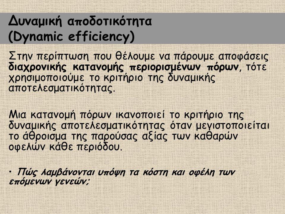 Δυναμική αποδοτικότητα (Dynamic efficiency)