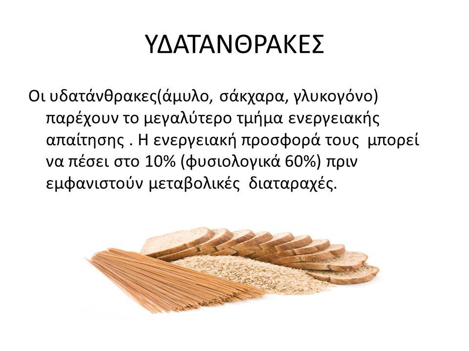 ΥΔΑΤΑΝΘΡΑΚΕΣ