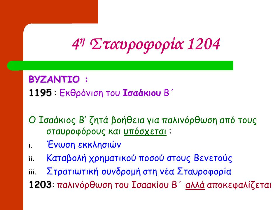 4η Σταυροφορία 1204 ΒΥΖΑΝΤΙΟ : 1195 : Εκθρόνιση του Ισαάκιου Β΄