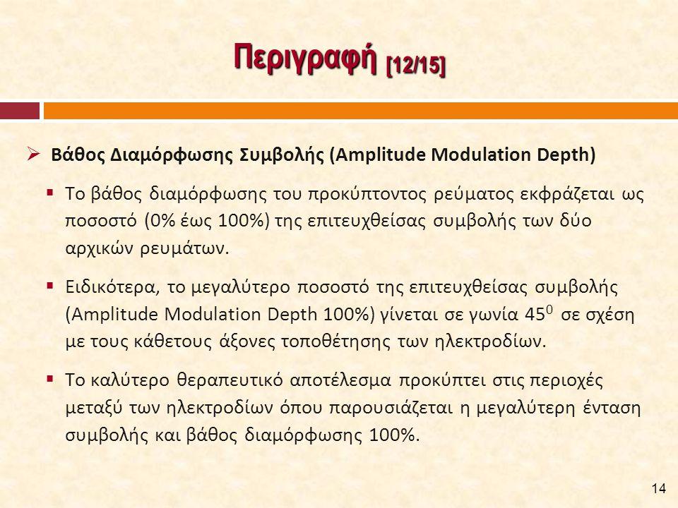  Γιόκαρης 2007, «Κλινική Ηλεκτροθεραπεία»