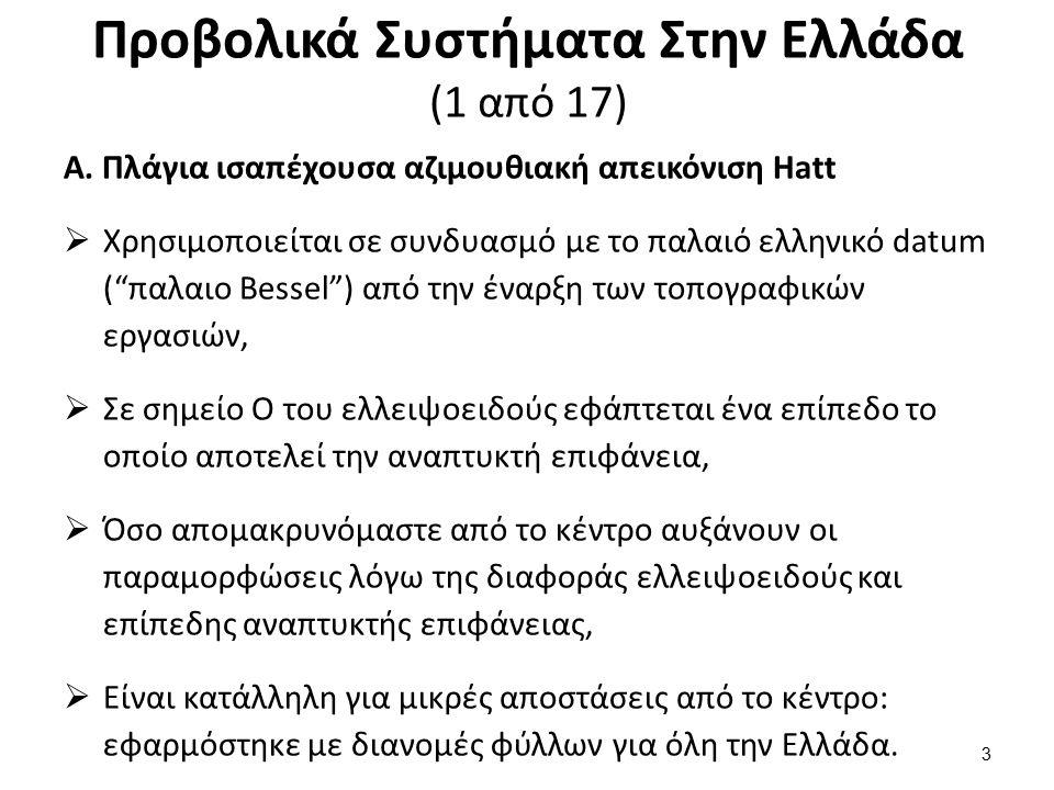 Προβολικά Συστήματα Στην Ελλάδα (2 από 17)