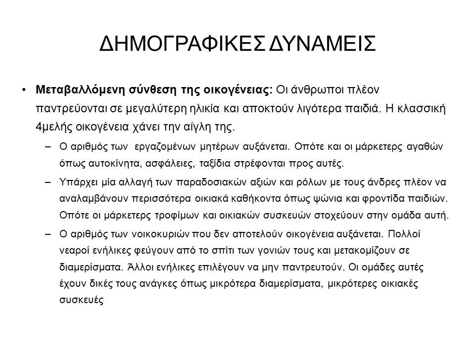 ΔΗΜΟΓΡΑΦΙΚΕΣ ΔΥΝΑΜΕΙΣ