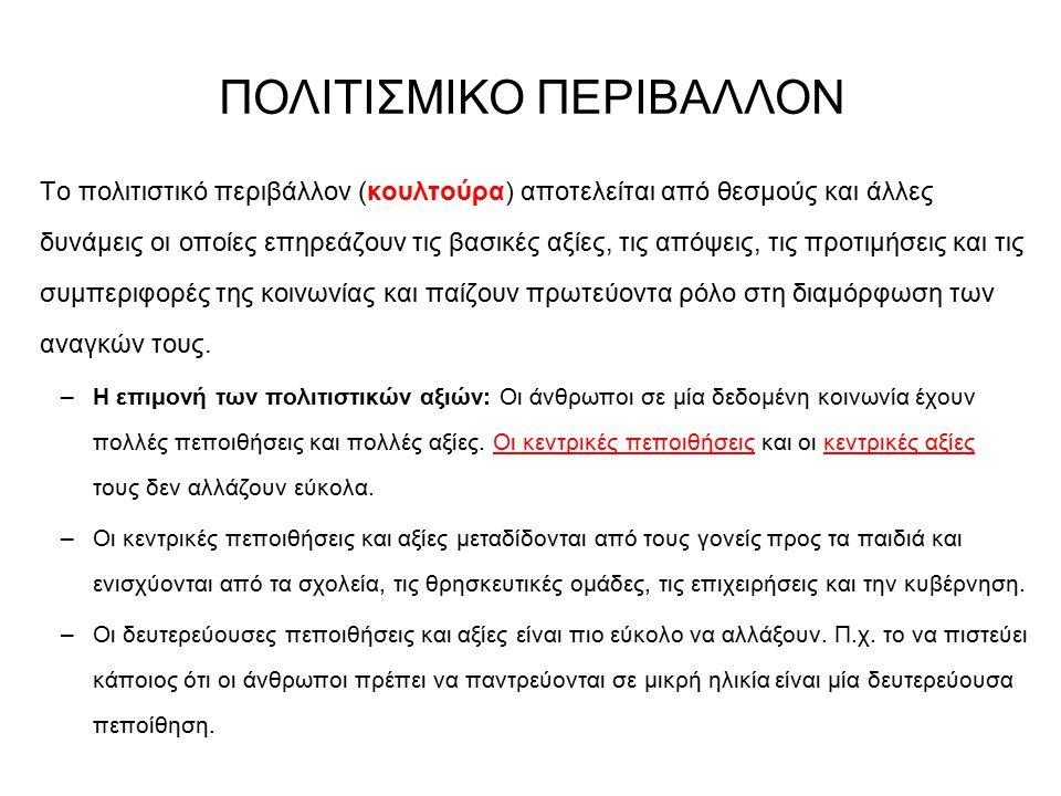 ΠΟΛΙΤΙΣΜΙΚΟ ΠΕΡΙΒΑΛΛΟΝ