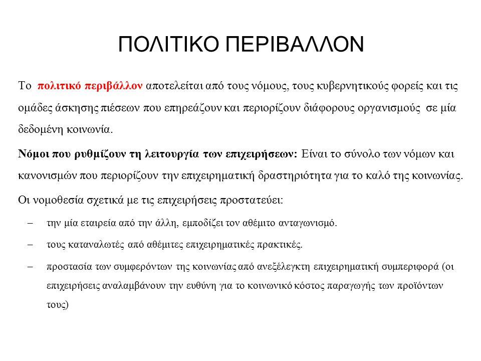 ΠΟΛΙΤΙΚΟ ΠΕΡΙΒΑΛΛΟΝ