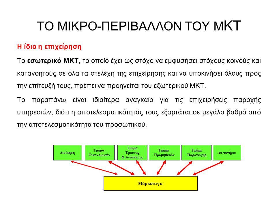 ΤΟ ΜΙΚΡΟ-ΠΕΡΙΒΑΛΛΟΝ ΤΟΥ ΜΚΤ