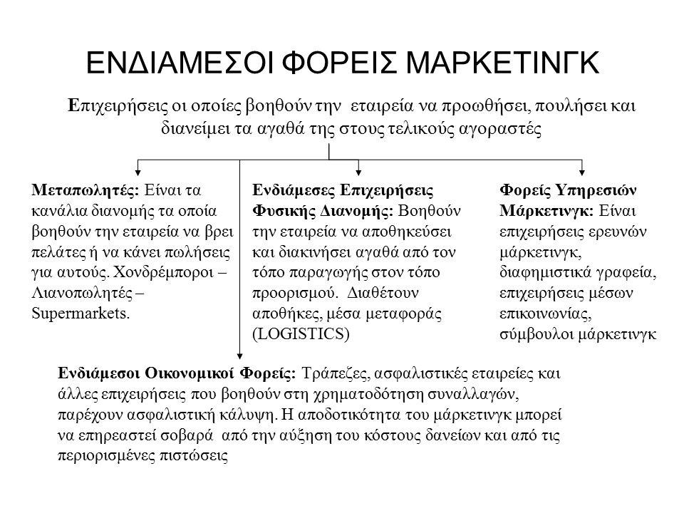 ΕΝΔΙΑΜΕΣΟΙ ΦΟΡΕΙΣ ΜΑΡΚΕΤΙΝΓΚ