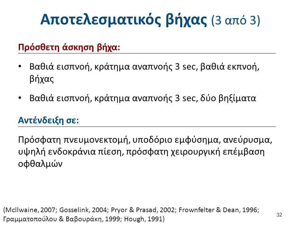 A.C.B.T. (1 από 3) Διαφραγματική Αναπνοή (T.V.) Χνώτισμα 1-2 φορές