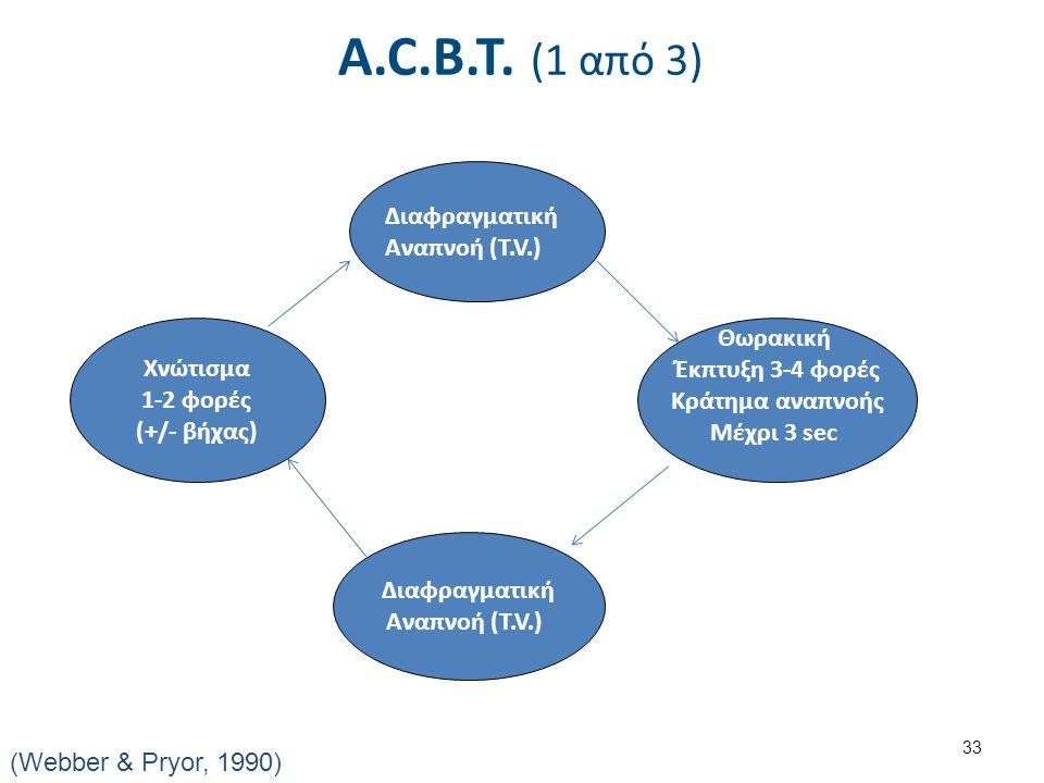 A.C.B.T. (2 από 3) ACBT vs βήχα προκαλεί μικρότερη σύγκλιση στους αεραγωγούς. Μπορεί να χρησιμοποιείται πολλές φορές την ημέρα σε λοίμωξη.