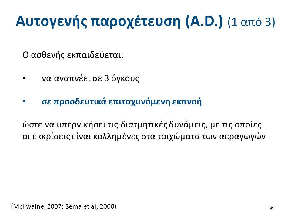 Αυτογενής παροχέτευση (A.D.) (2 από 3)