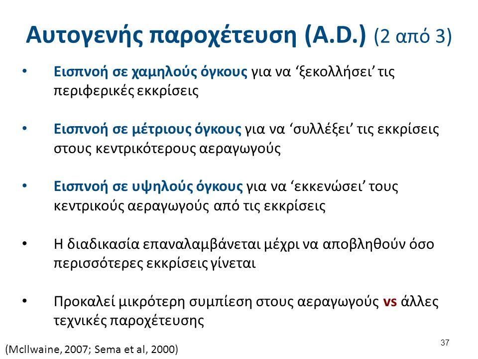 Αυτογενής παροχέτευση (A.D.) (3 από 3)