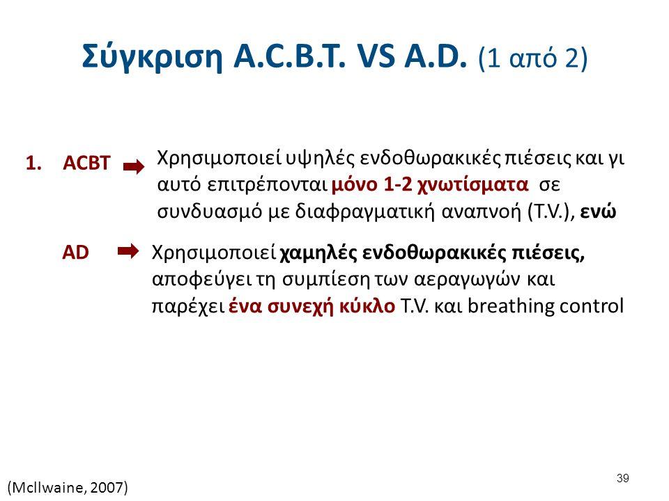 Σύγκριση A.C.B.T. VS A.D. (2 από 2)