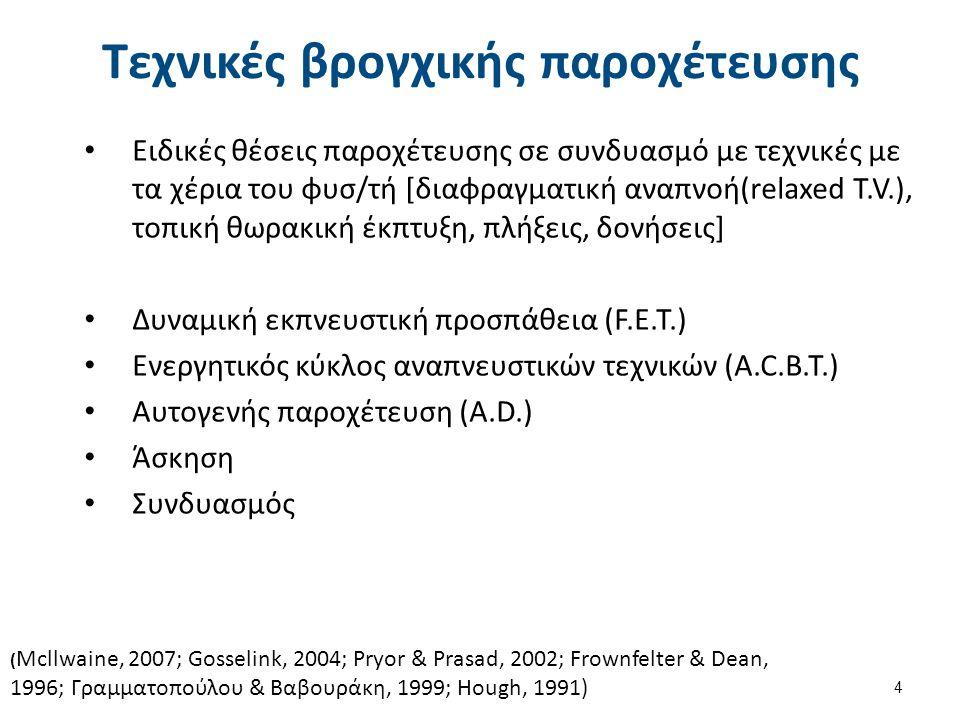 Ειδικές θέσεις παροχέτευσης (1 από 14)