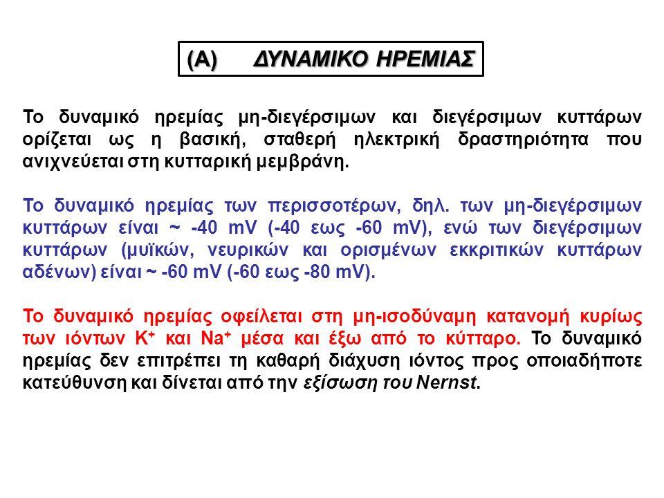 (α) ΔυναμιΚΟ ΗρεμΙας