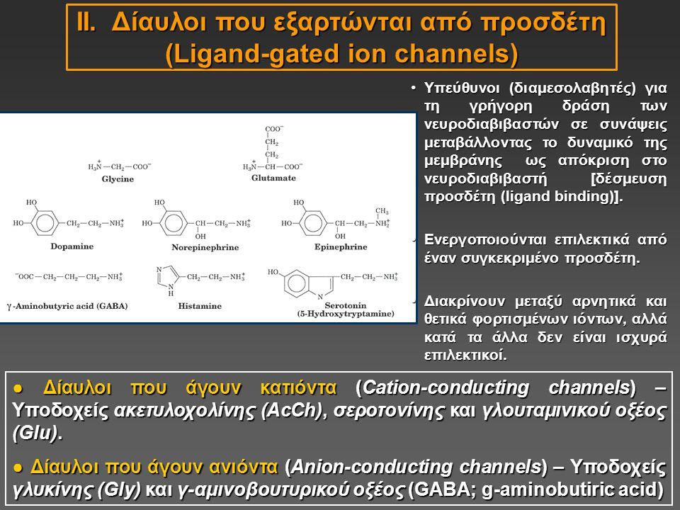 II. Δίαυλοι που εξαρτώνται από προσδέτη (Ligand-gated ion channels)