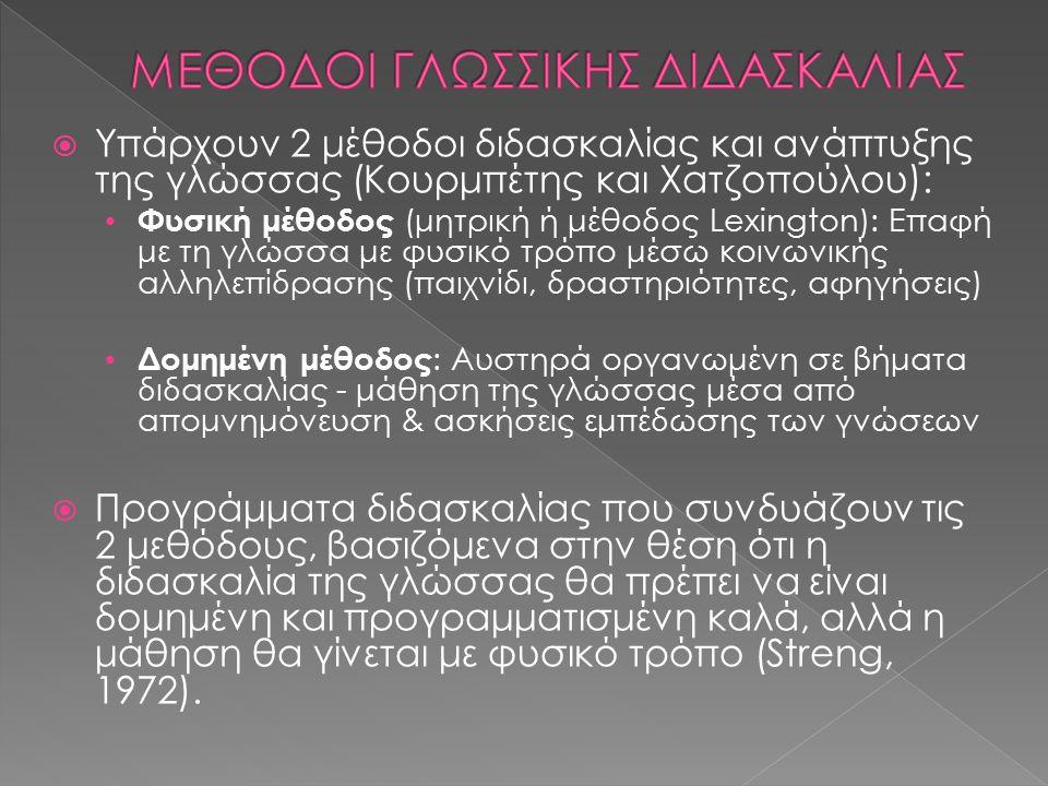 ΜΕΘΟΔΟΙ ΓΛΩΣΣΙΚΗΣ ΔΙΔΑΣΚΑΛΙΑΣ
