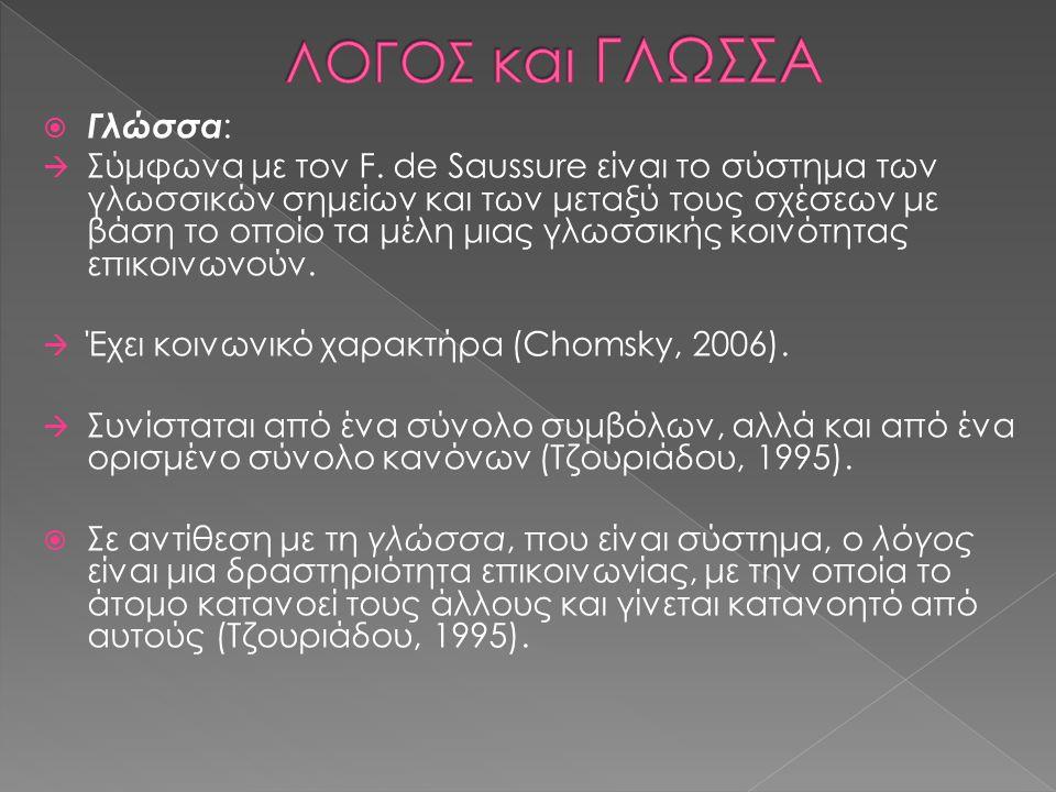 ΛΟΓΟΣ και ΓΛΩΣΣΑ Γλώσσα: