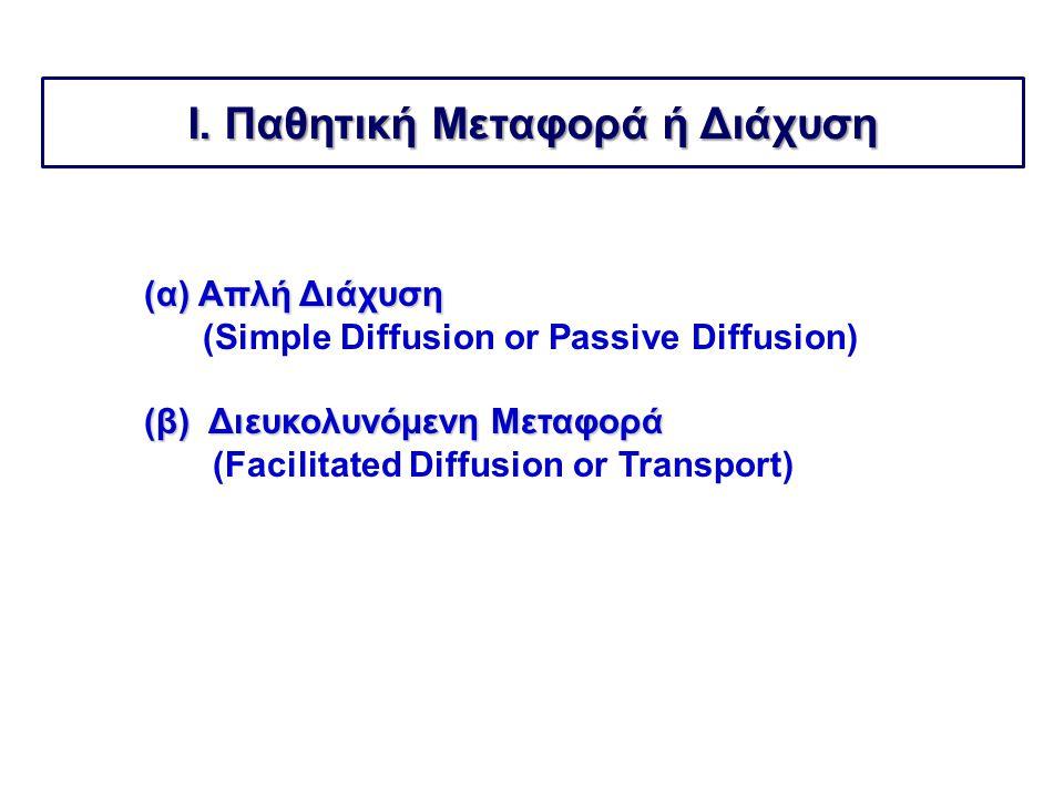 I. Παθητική Μεταφορά ή Διάχυση